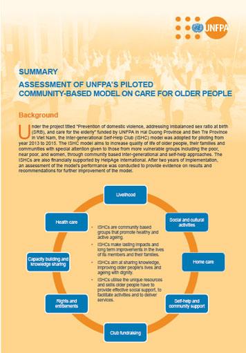 UNFPA_assessment-ISHCs-2016